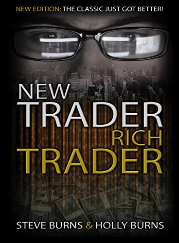 Best directional SPY options trading strategy | Elite Trader