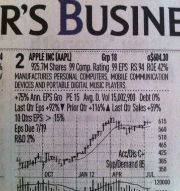 Five Reasons I Won't Short $AAPL