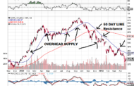 Why Falling Knives have Trouble Bouncing $AAPL