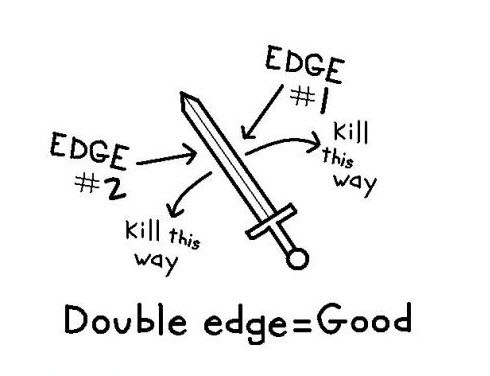 7 Ways to Trade With an Edge