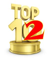 Traders Top 12 Favorite Trading Blogs