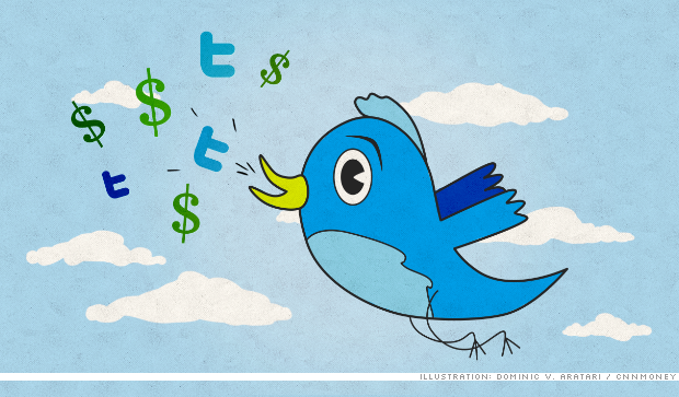 Options trading twitter