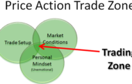 What Discretionary Traders Can Learn From System Traders