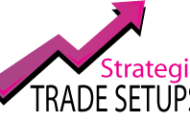 7 Different Types of Stock Trade Set Ups