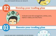 How to be a Profitable Trader in 180 Days