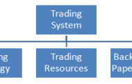 Decoding the Words that Traders Use