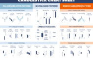 Candlestick Patterns Cheat Sheet