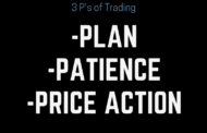5 Things a Trader Has To Wait For