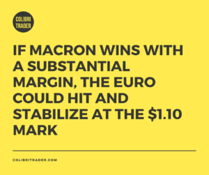 Le Pen vs. Macron- What-if Scenarios of French Presidential Elections