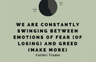 Why Are You Afraid To Take The Trade?