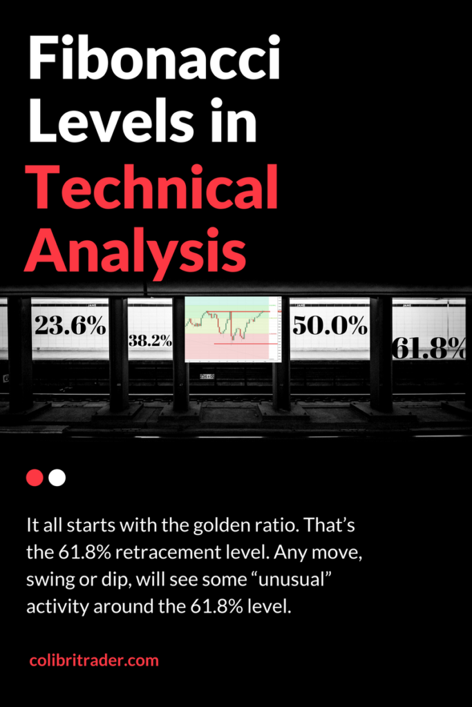 Fibonacci Levels in Technical Analysis