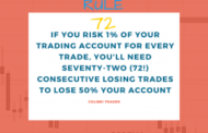 What Your Trading System Must Do