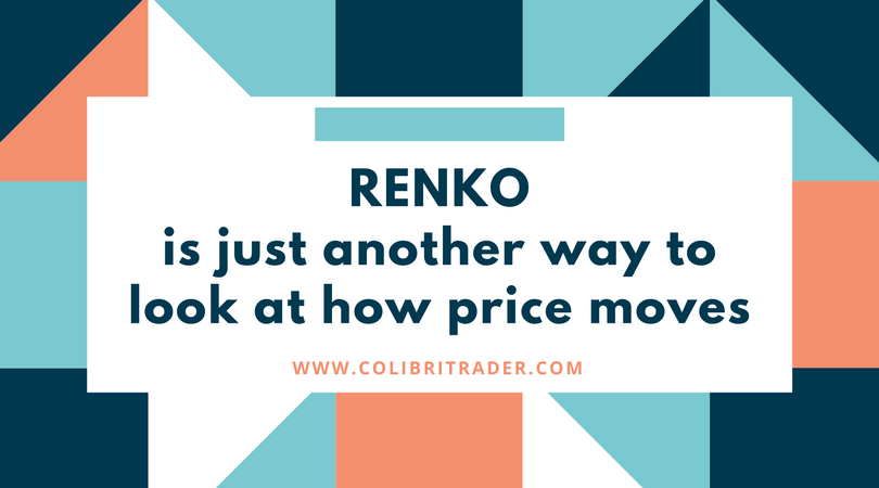 How to Trade with Renko Charts | New Trader U