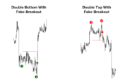 Profitable Day Trading Strategies