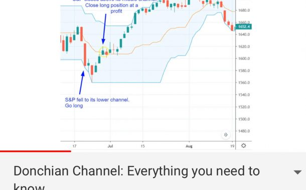 How To Trade With A Donchian Channel