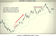 How to Trade With Bollinger Bands