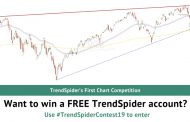 The Chart Pattern Beauty Contest