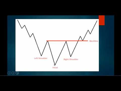 Why the Inverted Head and Shoulders Chart Pattern Works