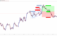 The Ultimate Guide To Trading Triangle Patterns