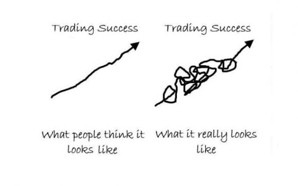 What is an Equity Curve?