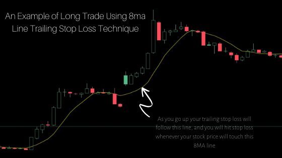 an Example of long trade using 8MA line trailing stop loss technique