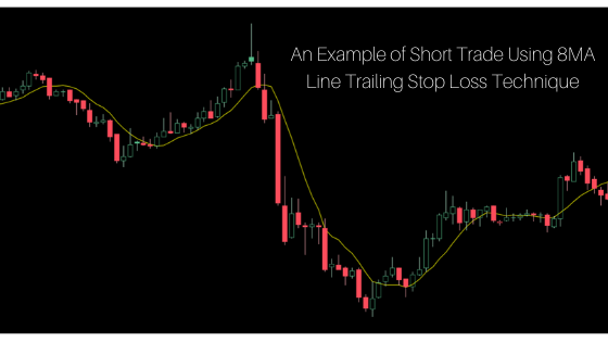 an Example of short trade using 8MA line trailing stop loss technique
