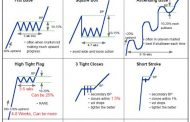 Trading Patterns Cheat Sheet