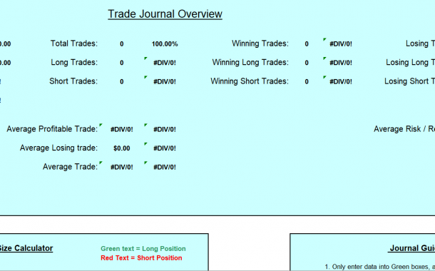 How to Create a Trading Journal and Find Your Edge in the Markets