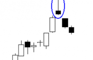 Reversal Candlestick Patterns
