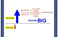 How to Set a Stop Loss