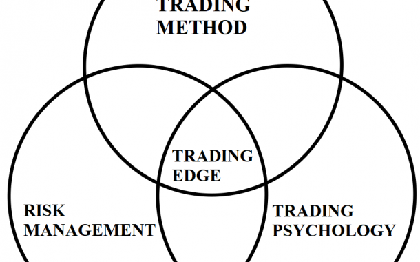 Define Edge: What Does It Mean To Have An Edge?
